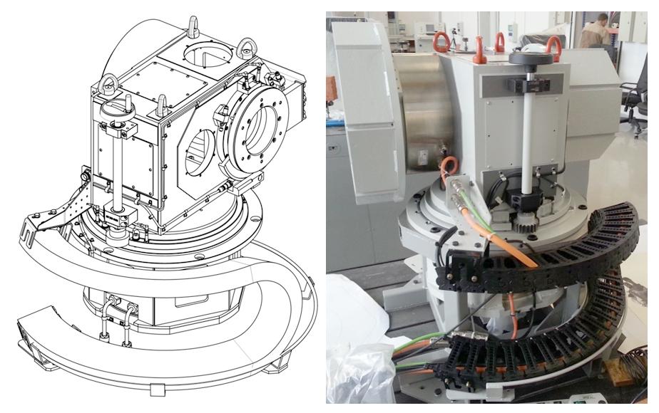 """ОПУ ААП с высокомоментными поворотными двигателями (Разработано и произведено в компании """"Сервотехника"""", http://www.servotechnica.ru) - стенд полунатурного моделирования"""