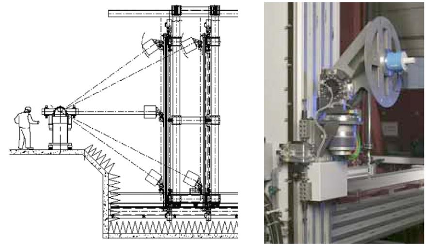 УЦ с поворотной платформой - стенд полунатурного моделирования