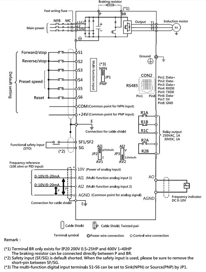 Преобразователь частоты Motovario E510S