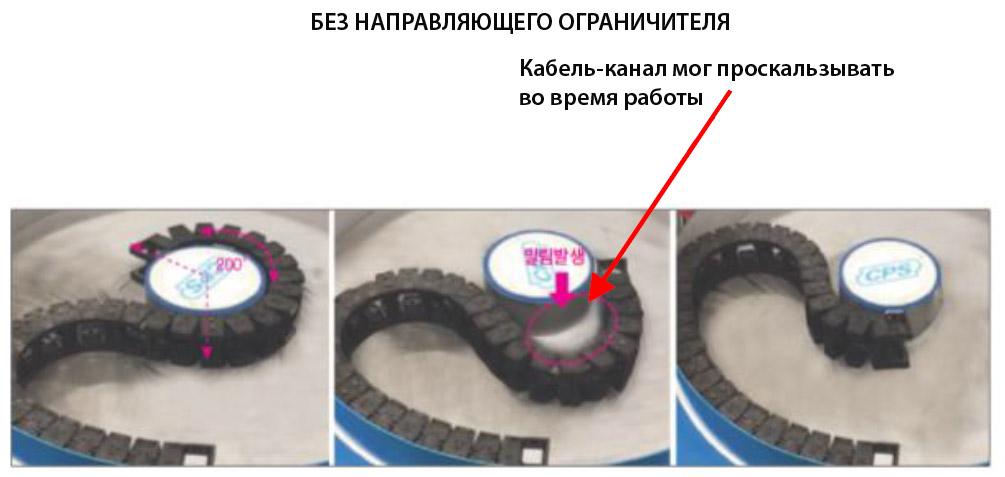 CPS разработала систему защиты от проскальзования для гибких кабель-каналов